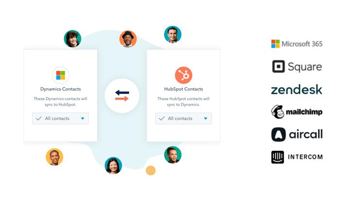 HubSpot Ops Logos